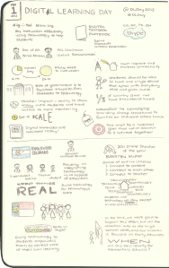 Digital Learning Day 2012 Sketchnotes