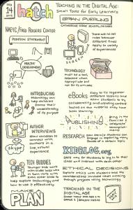 Hatch Webinar Sketchnotes Feb 12