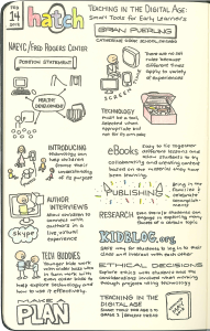 Hatch Webinar Sketchnotes Feb 12