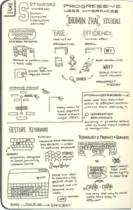 Stanford HCI Sketchnotes 1