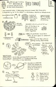 Stanford HCI Sketchnotes 2