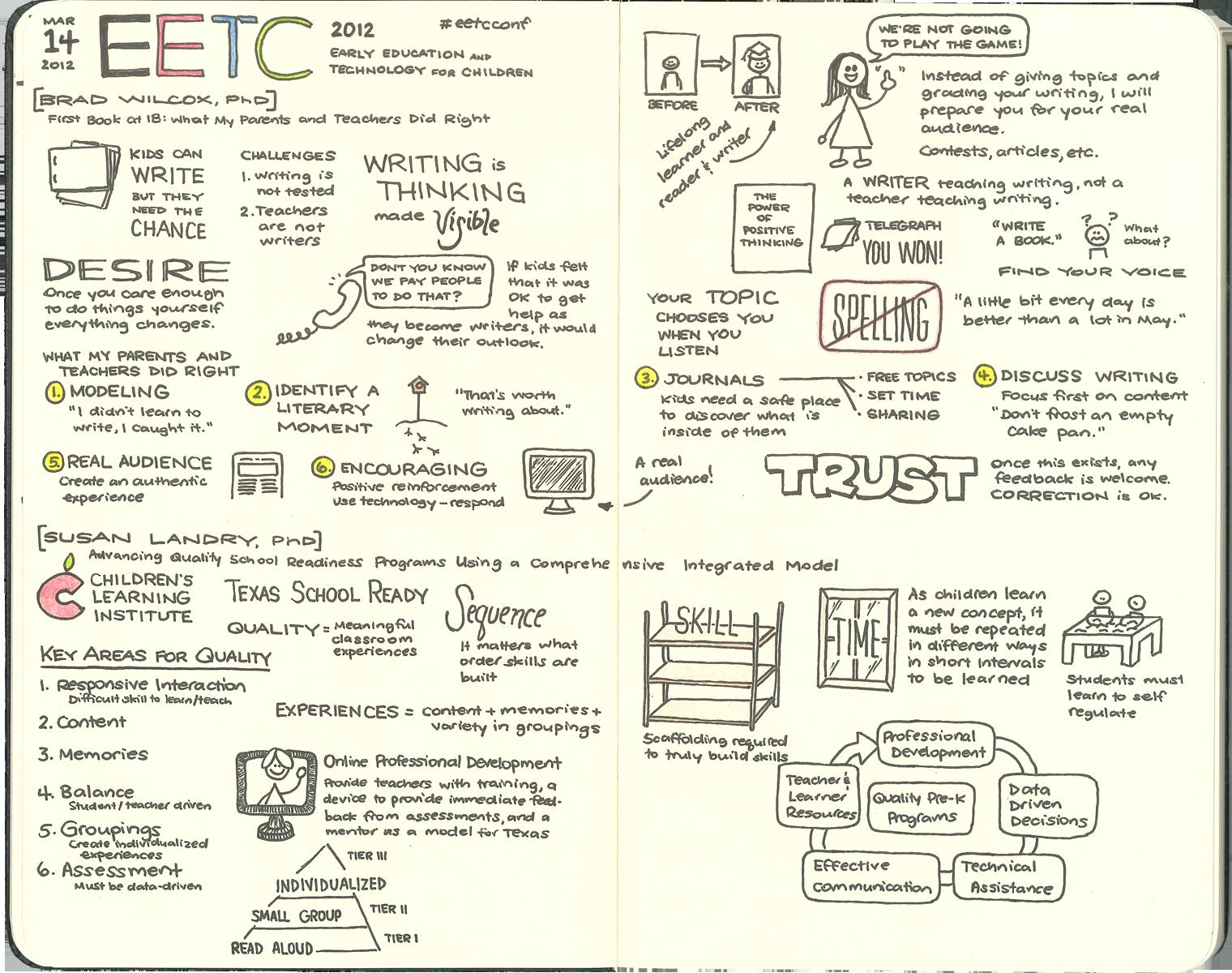 EETC 2012 Sketchnotes 1