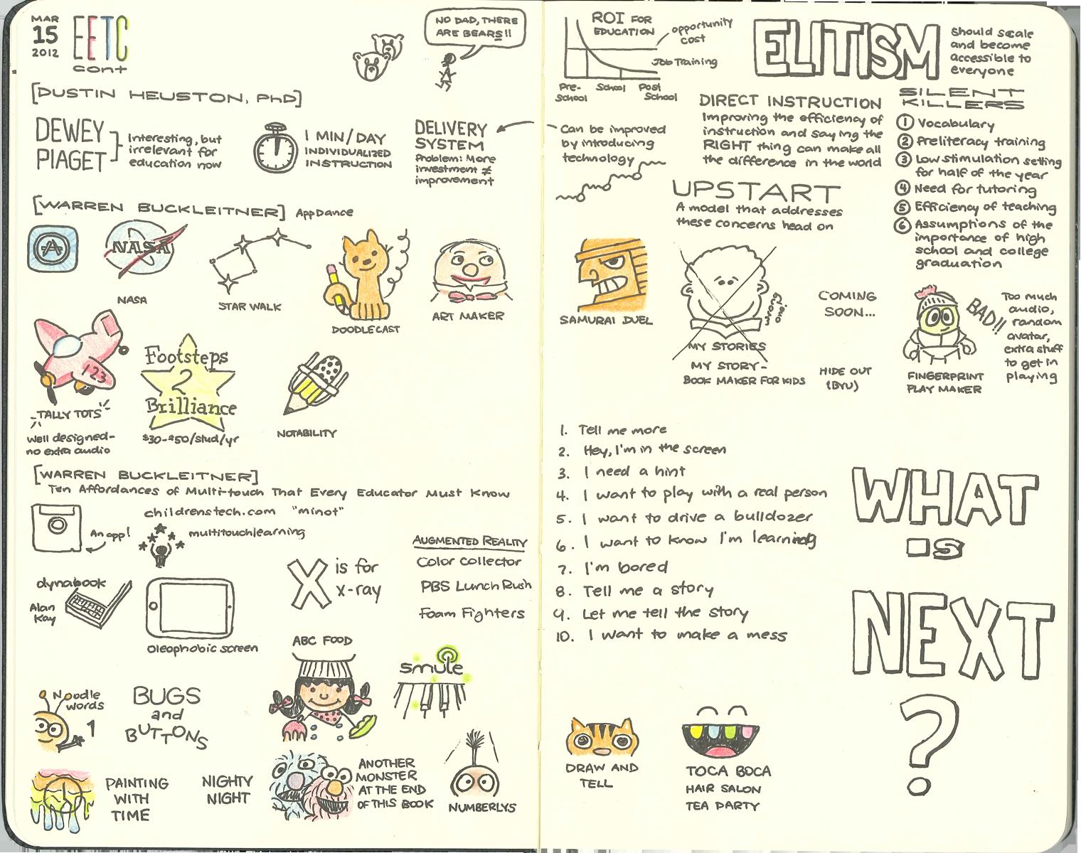EETC 2012 Sketchnotes 2
