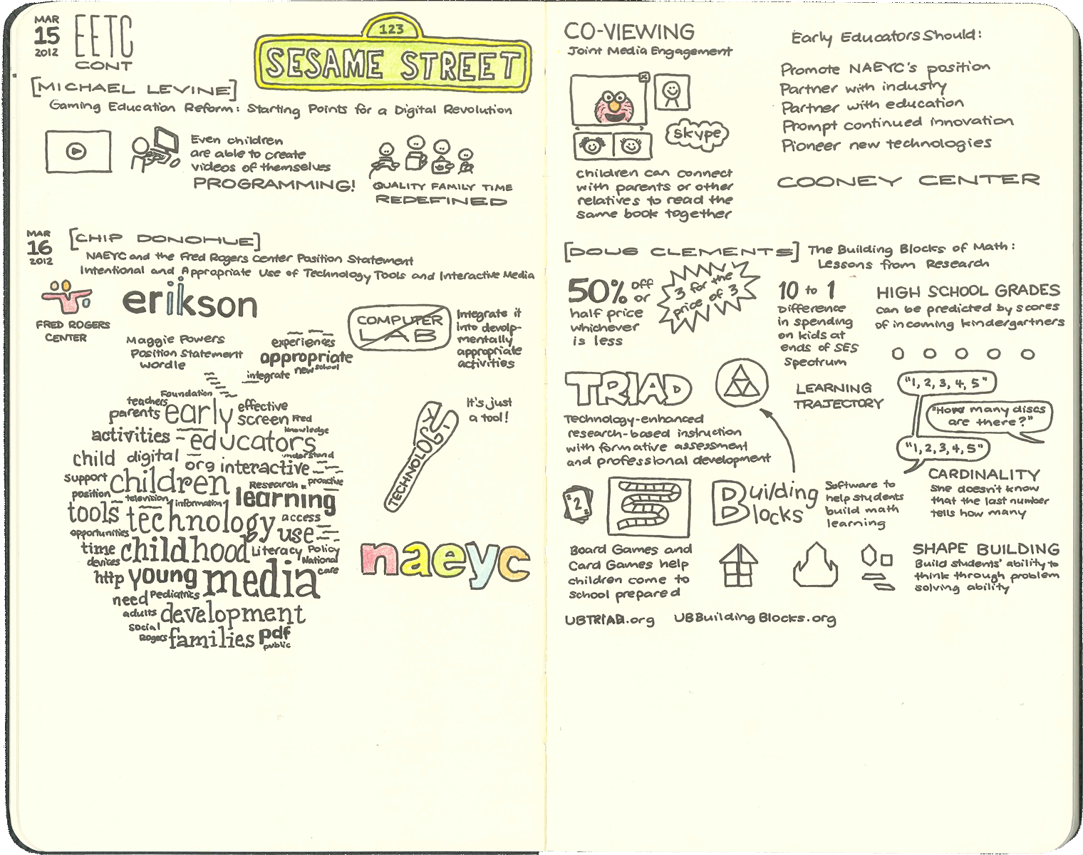 EETC 2012 Sketchnotes 3