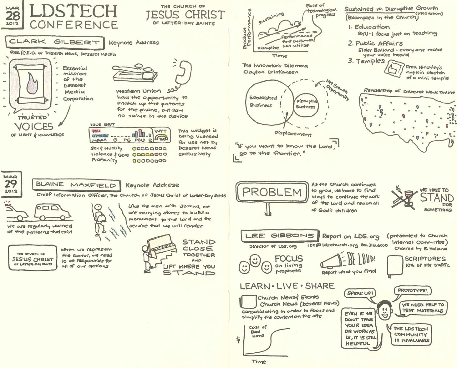 LDS Tech 2012 Sketchnotes 1