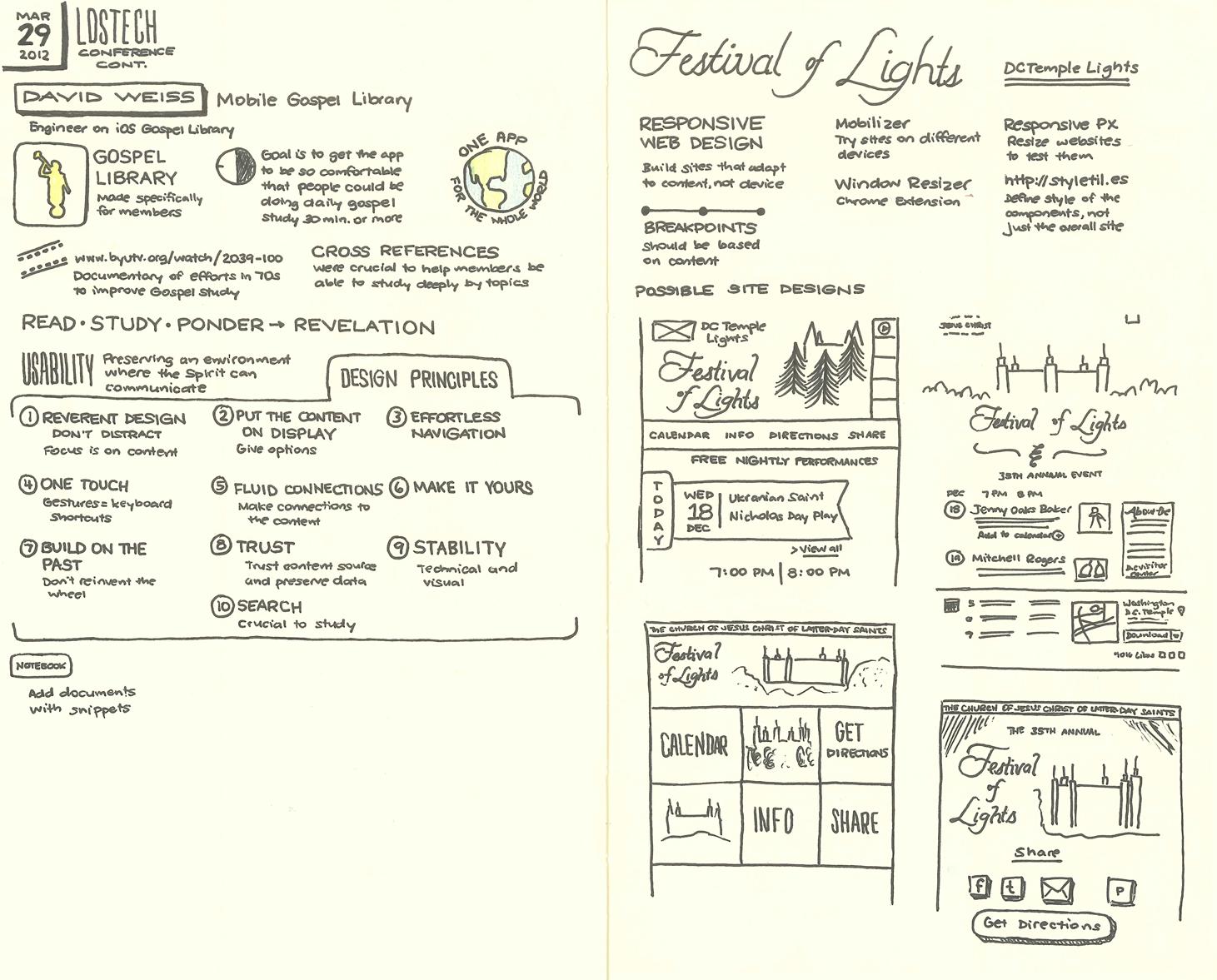 LDS Tech 2012 Sketchnotes 2