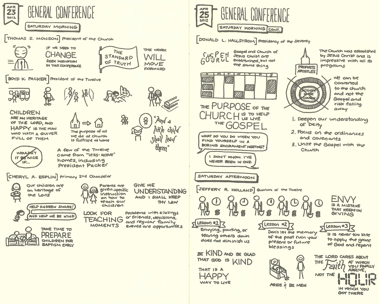 General Conference Apr 2012 Sketchnotes 6
