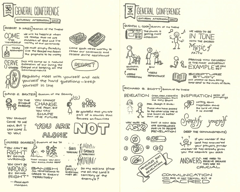 General Conference Apr 2012 Sketchnotes 7