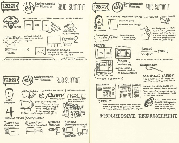 E4H RWD Summit sketchnotes set 1