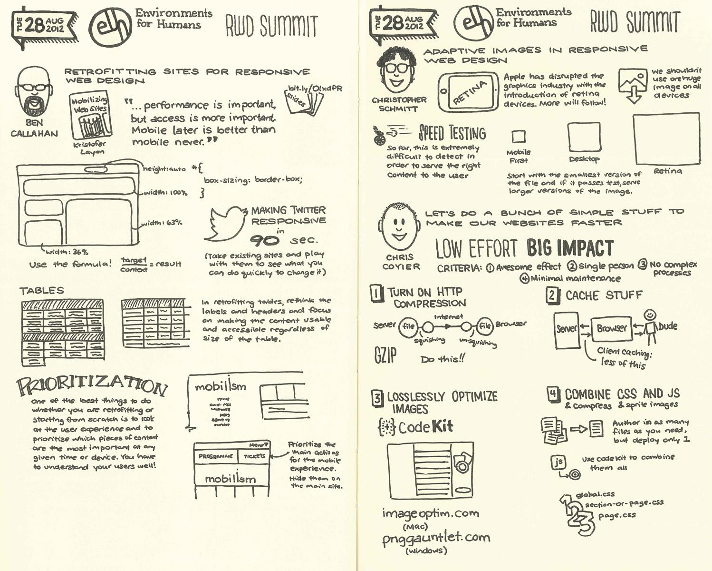 E4H RWD Summit sketchnotes set 2