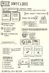 Sketchnotes of David Broschinsky's SORT 2012 Talk