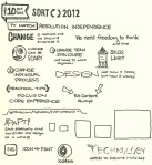 Sketchnotes of Ty Hatch's SORT 2012 Talk