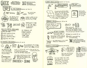 Sketchnotes from General Conference Oct 2012 Sat PM