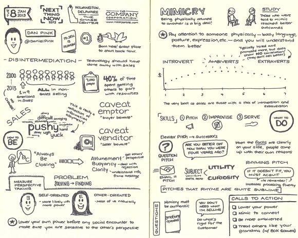 Sketchnotes for Next Thing Now Jan 2013