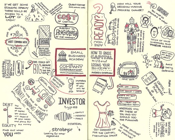 Sketchnotes for webinar on raising capital by Incorporate.com